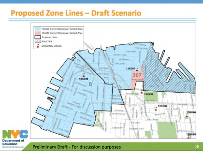 The Elephant in the Room Part 2: Second Re-Zoning Town Hall Held at on